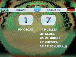 Brazil-Germany Score