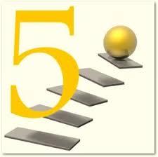 Five Step Process