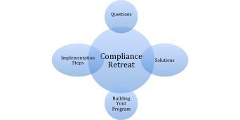 Compliance Retreat